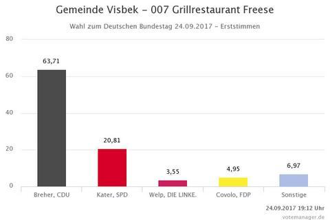 007 Grillrestaurant Freese-001